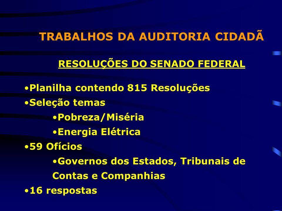 TRABALHOS DA AUDITORIA CIDADÃ RESOLUÇÕES DO SENADO FEDERAL