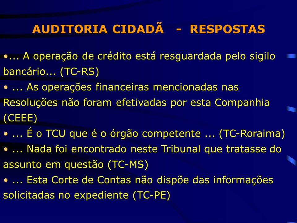 AUDITORIA CIDADÃ - RESPOSTAS