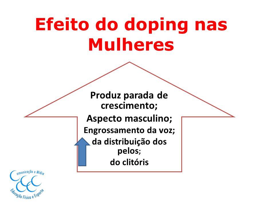 Efeito do doping nas Mulheres