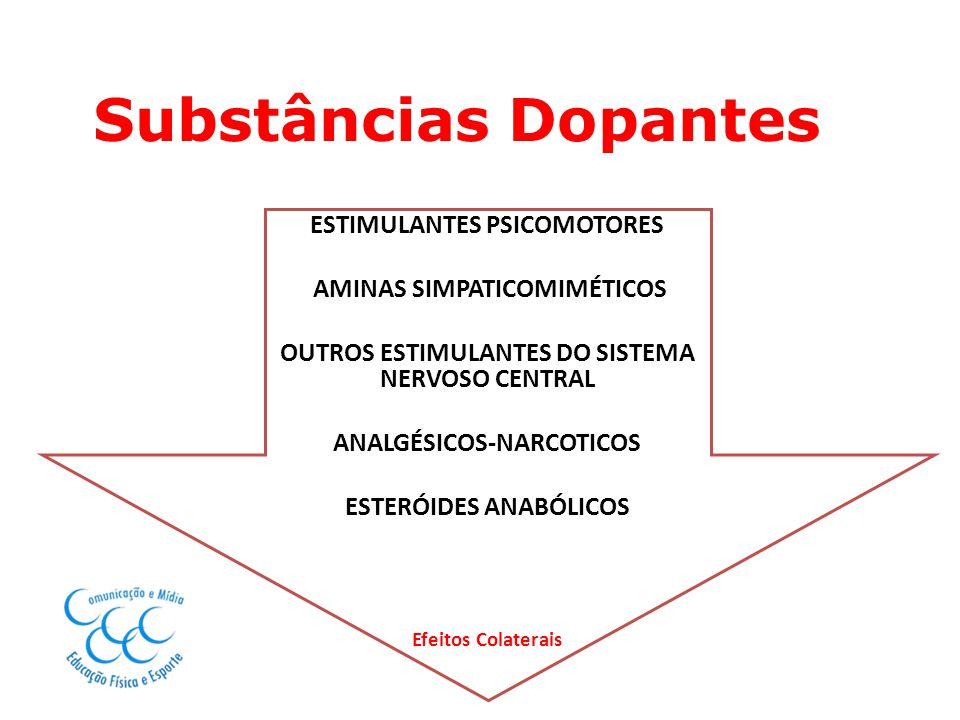 Substâncias Dopantes ESTIMULANTES PSICOMOTORES