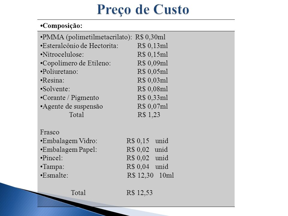 Preço de Custo •Composição: •PMMA (polimetilmetacrilato): R$ 0,30ml