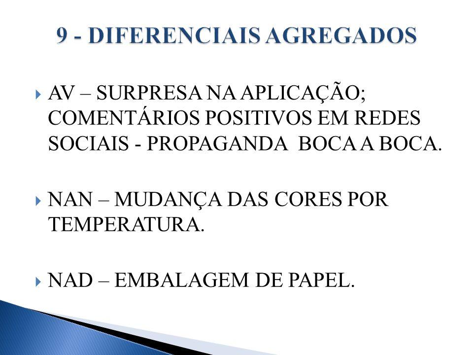 9 - DIFERENCIAIS AGREGADOS