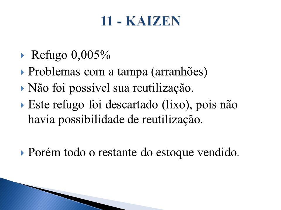 11 - KAIZEN Refugo 0,005% Problemas com a tampa (arranhões)