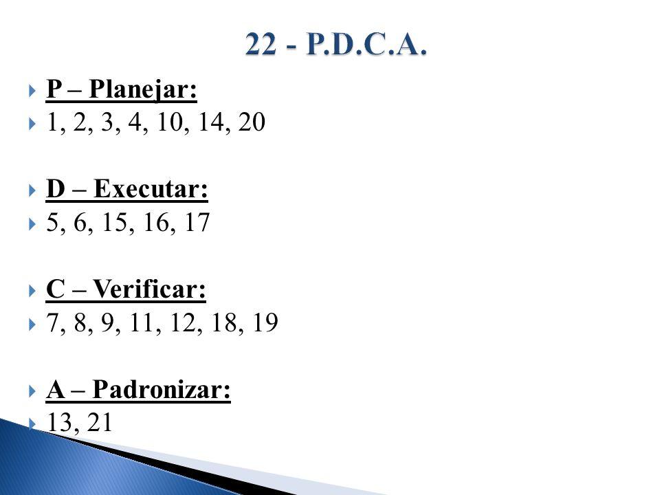 22 - P.D.C.A. P – Planejar: 1, 2, 3, 4, 10, 14, 20 D – Executar: