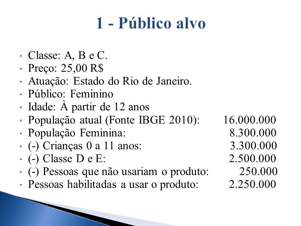 1 - Público alvo Classe: A, B e C. Preço: 25,00 R$