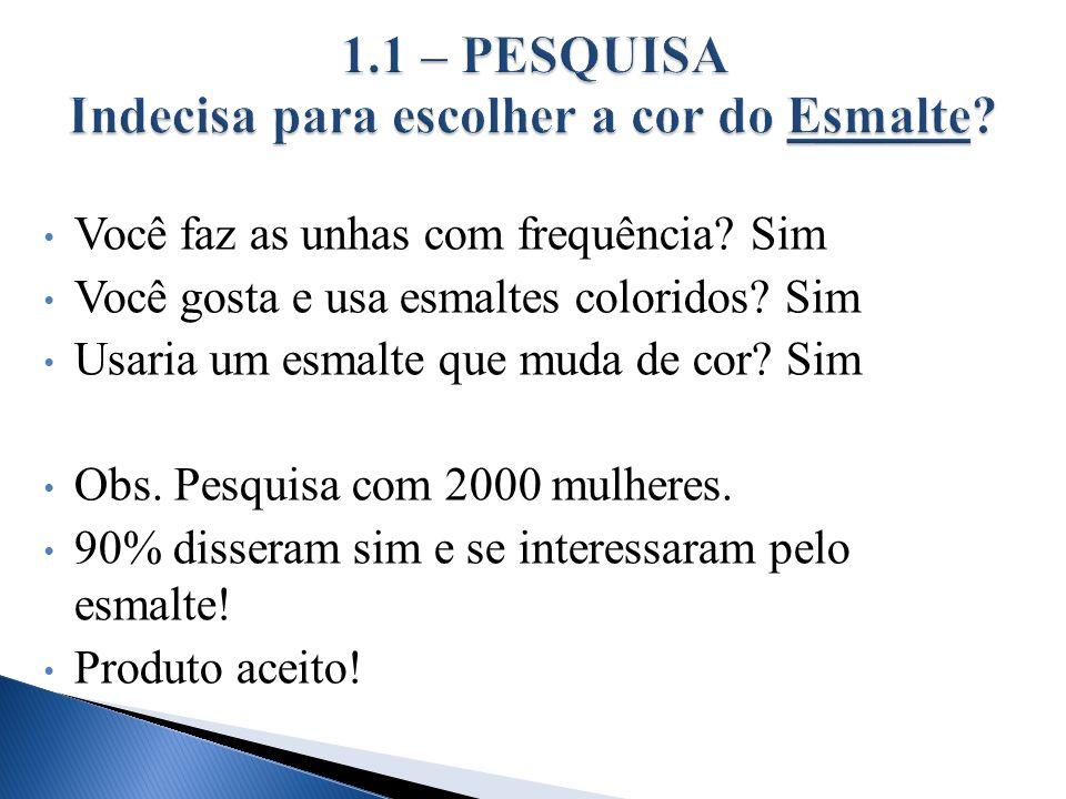 1.1 – PESQUISA Indecisa para escolher a cor do Esmalte