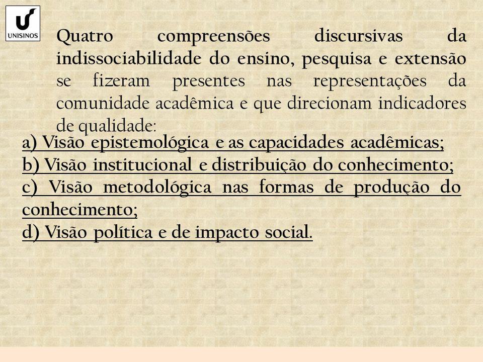 Quatro compreensões discursivas da indissociabilidade do ensino, pesquisa e extensão se fizeram presentes nas representações da comunidade acadêmica e que direcionam indicadores de qualidade: