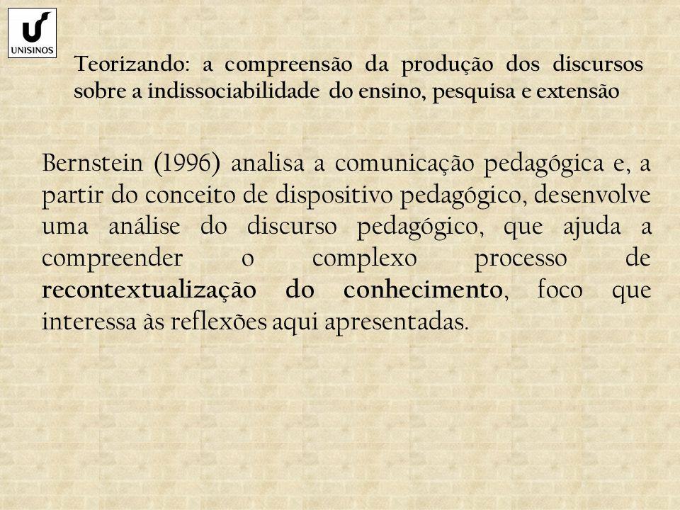 Teorizando: a compreensão da produção dos discursos sobre a indissociabilidade do ensino, pesquisa e extensão