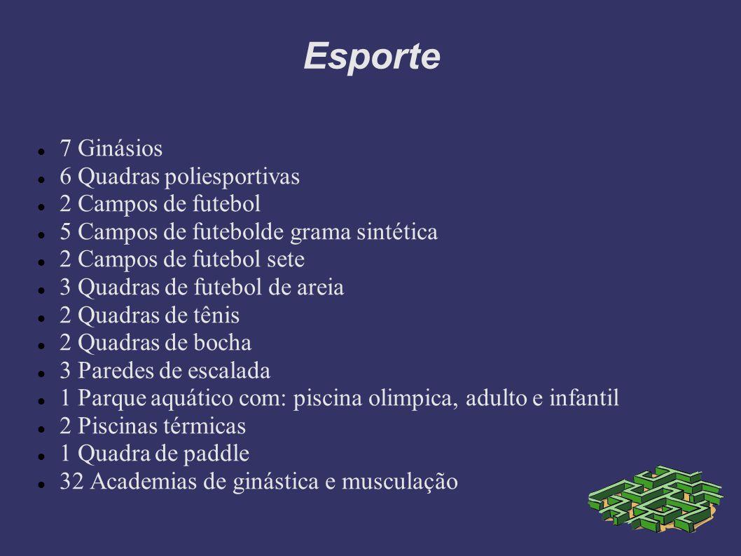 Esporte 7 Ginásios 6 Quadras poliesportivas 2 Campos de futebol