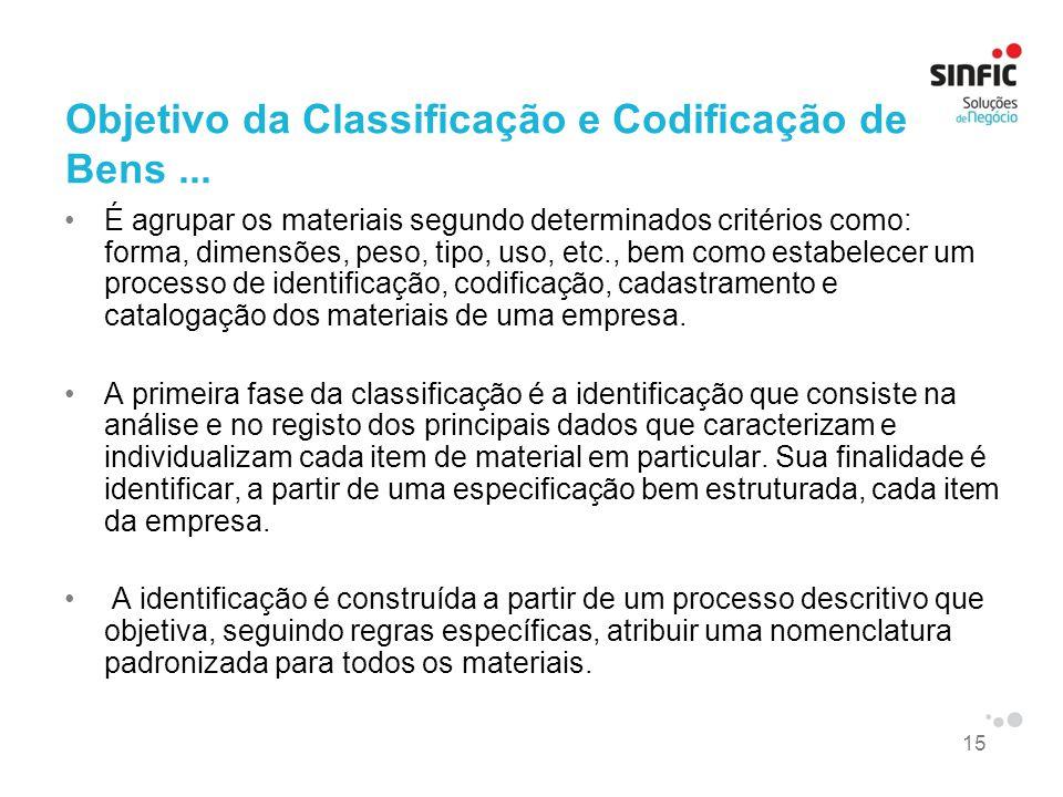 Objetivo da Classificação e Codificação de Bens ...