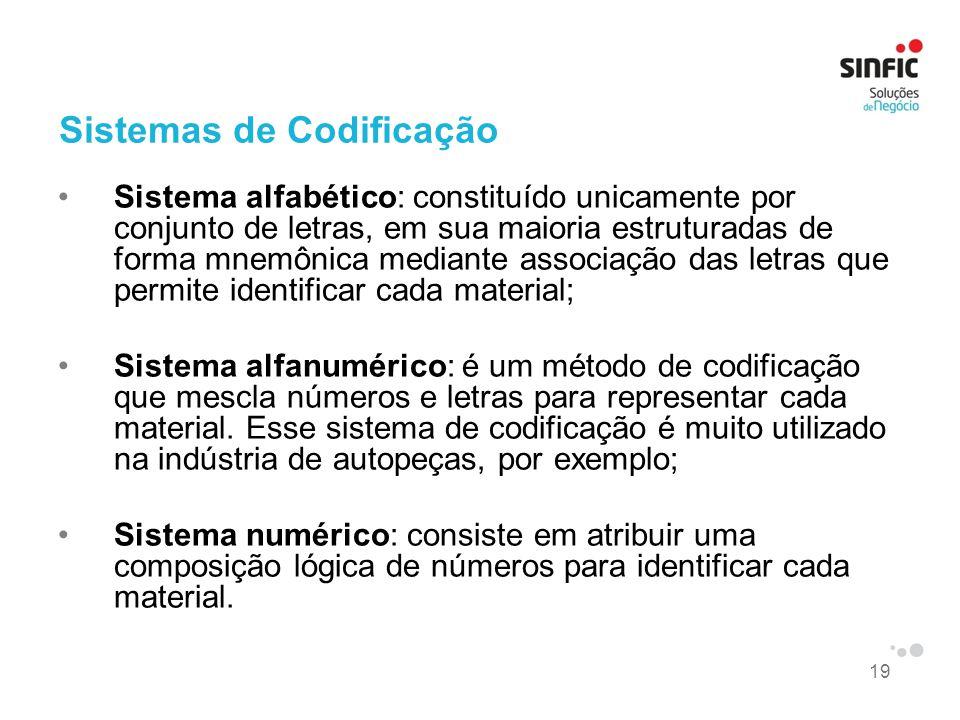 Sistemas de Codificação