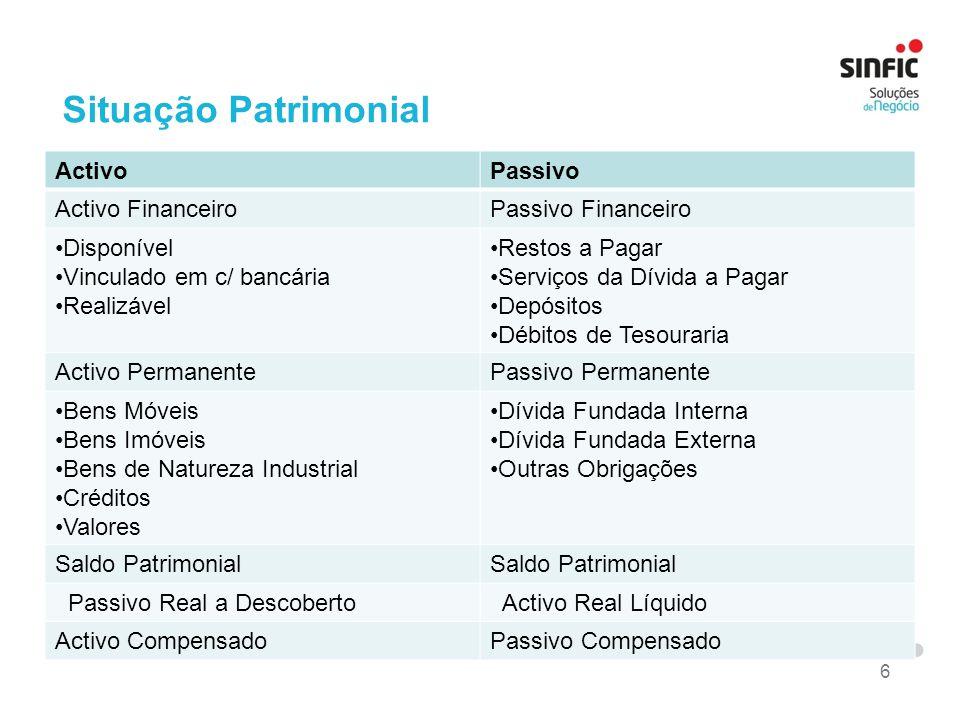 Situação Patrimonial Activo Passivo Activo Financeiro