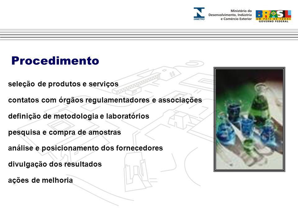 Procedimento seleção de produtos e serviços