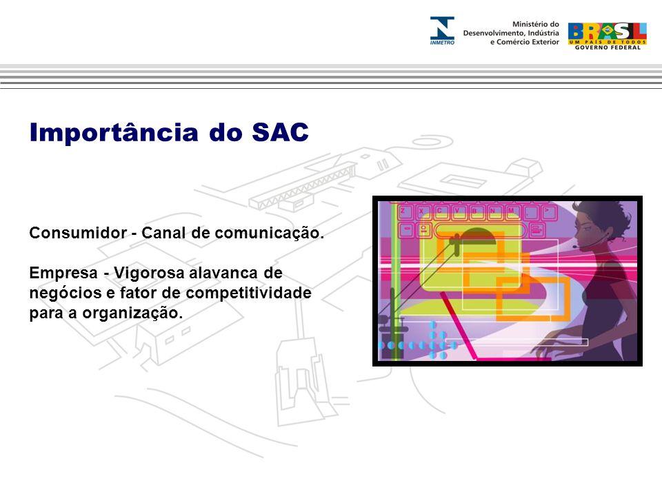 Importância do SAC Consumidor - Canal de comunicação.
