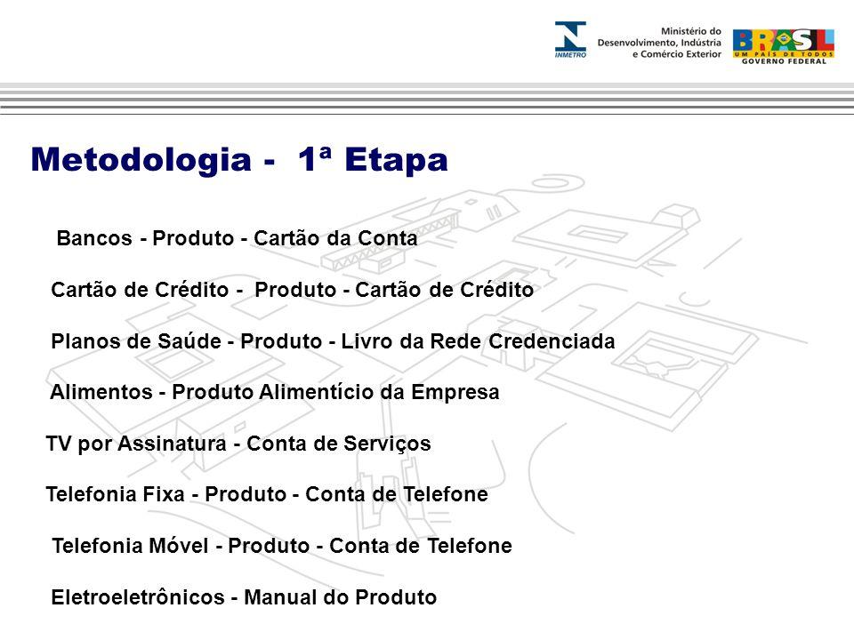Metodologia - 1ª Etapa Bancos - Produto - Cartão da Conta