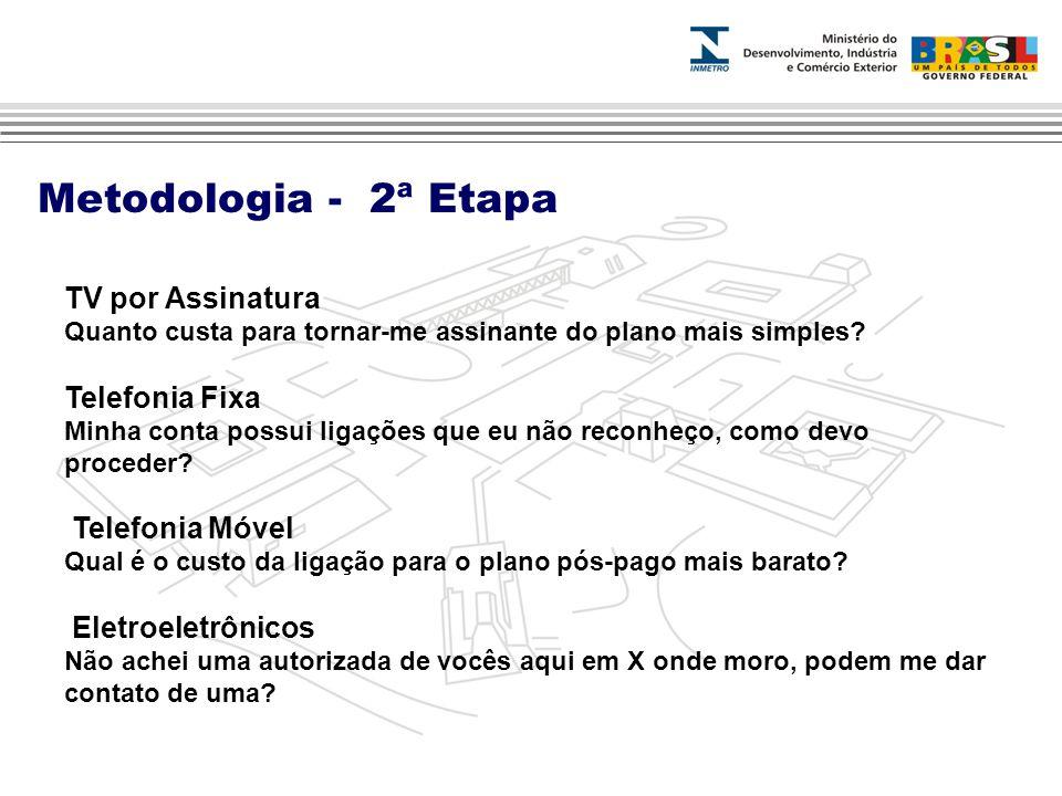 Metodologia - 2ª Etapa TV por Assinatura Telefonia Fixa