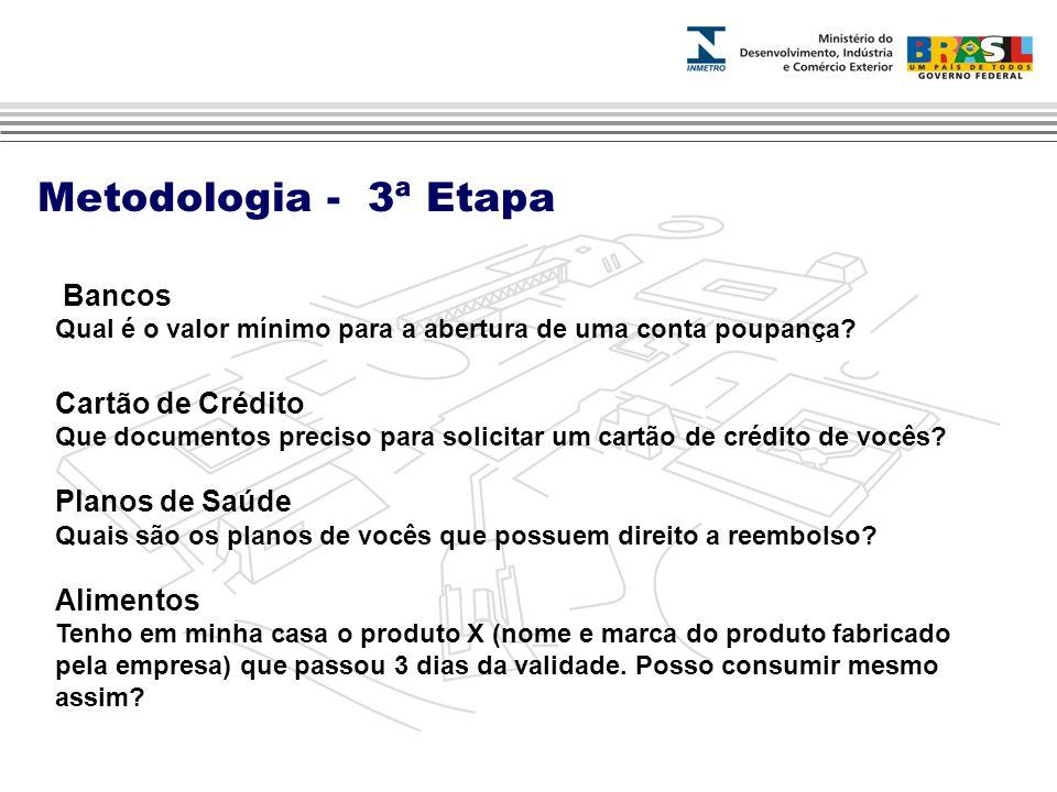 Metodologia - 3ª Etapa Cartão de Crédito Planos de Saúde Alimentos