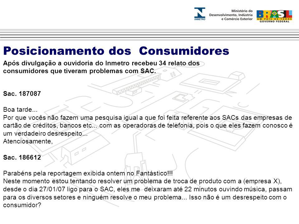 Posicionamento dos Consumidores