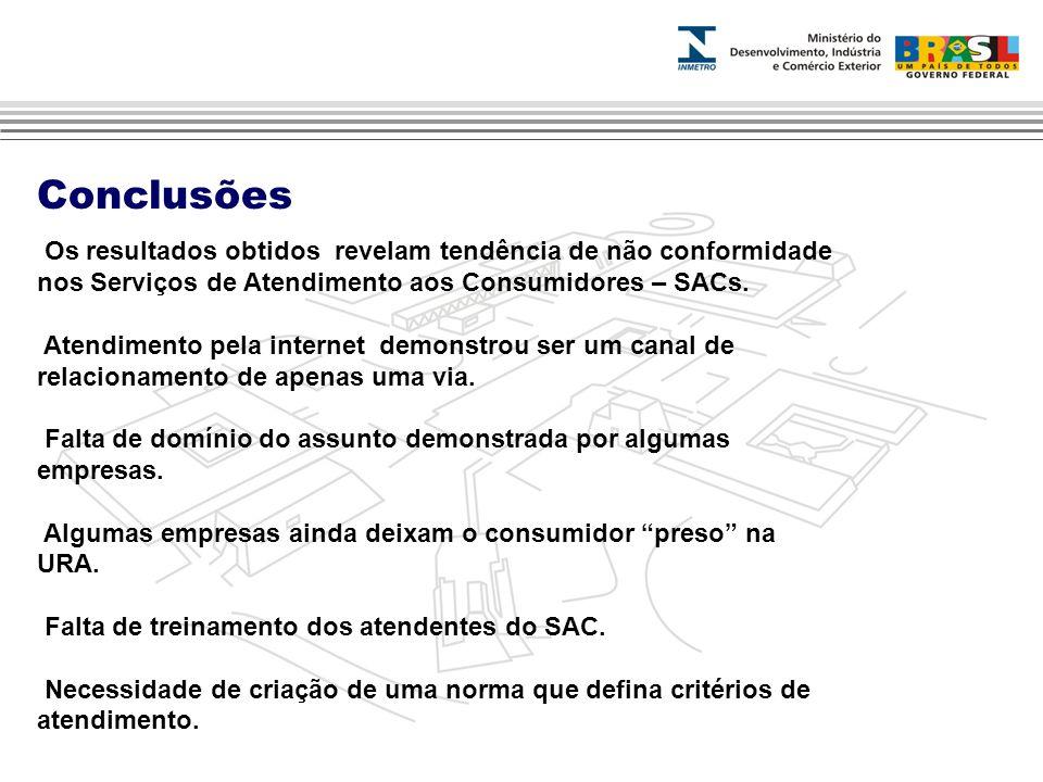 Conclusões Os resultados obtidos revelam tendência de não conformidade nos Serviços de Atendimento aos Consumidores – SACs.