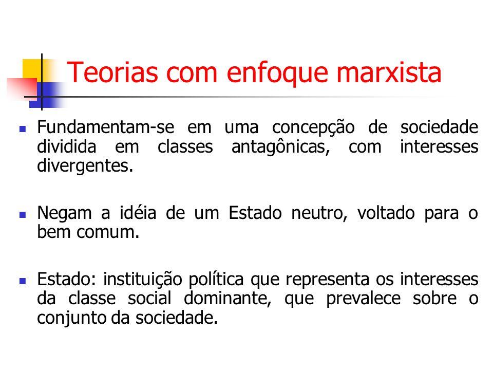 Teorias com enfoque marxista