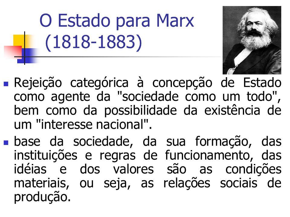 O Estado para Marx (1818-1883)
