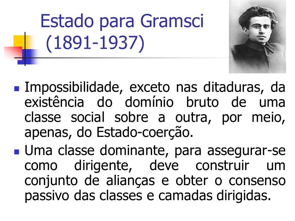 Estado para Gramsci (1891-1937)