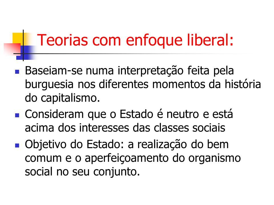 Teorias com enfoque liberal: