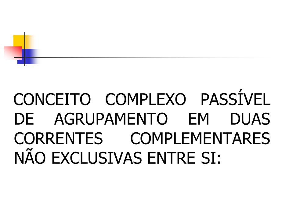CONCEITO COMPLEXO PASSÍVEL DE AGRUPAMENTO EM DUAS CORRENTES COMPLEMENTARES NÃO EXCLUSIVAS ENTRE SI: