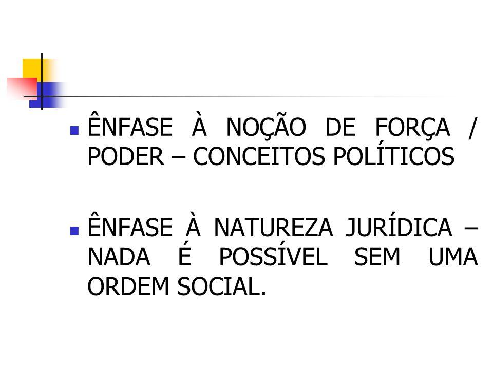 ÊNFASE À NOÇÃO DE FORÇA / PODER – CONCEITOS POLÍTICOS