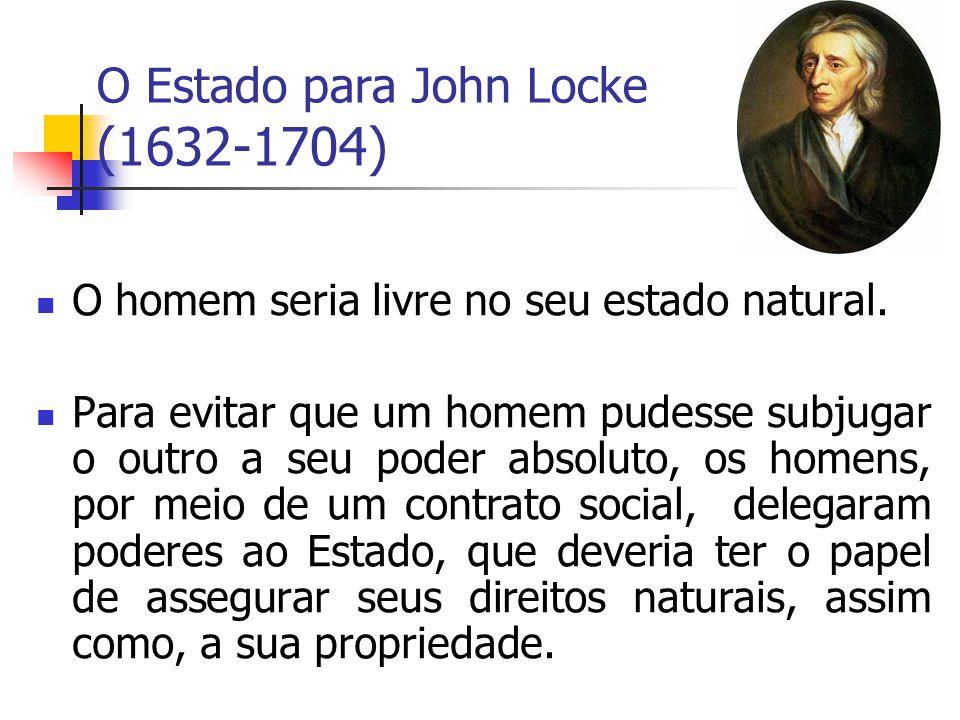 O Estado para John Locke (1632-1704)