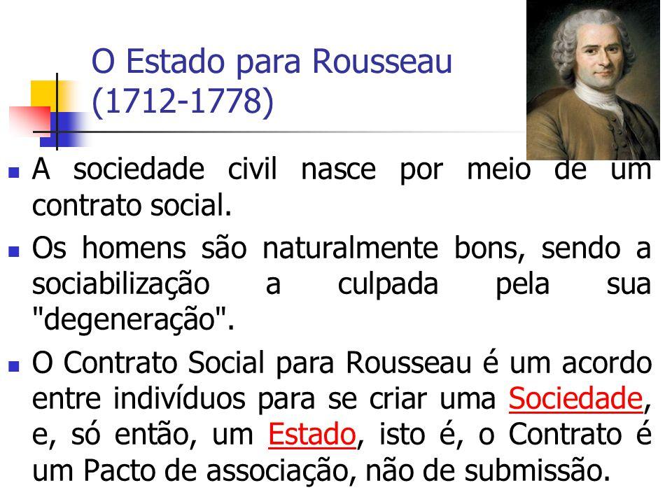 O Estado para Rousseau (1712-1778)