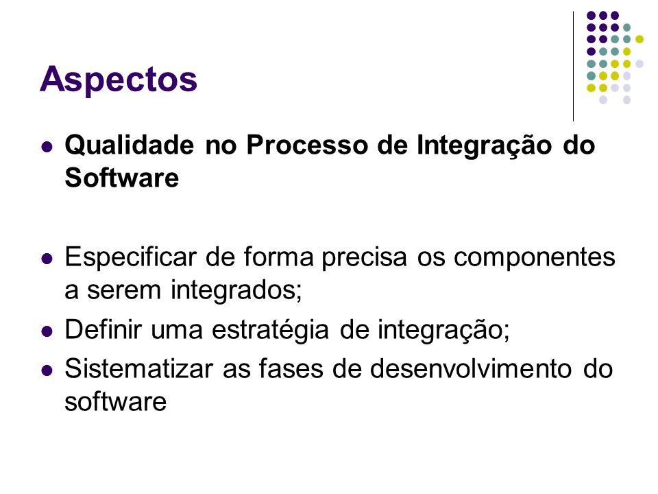 Aspectos Qualidade no Processo de Integração do Software