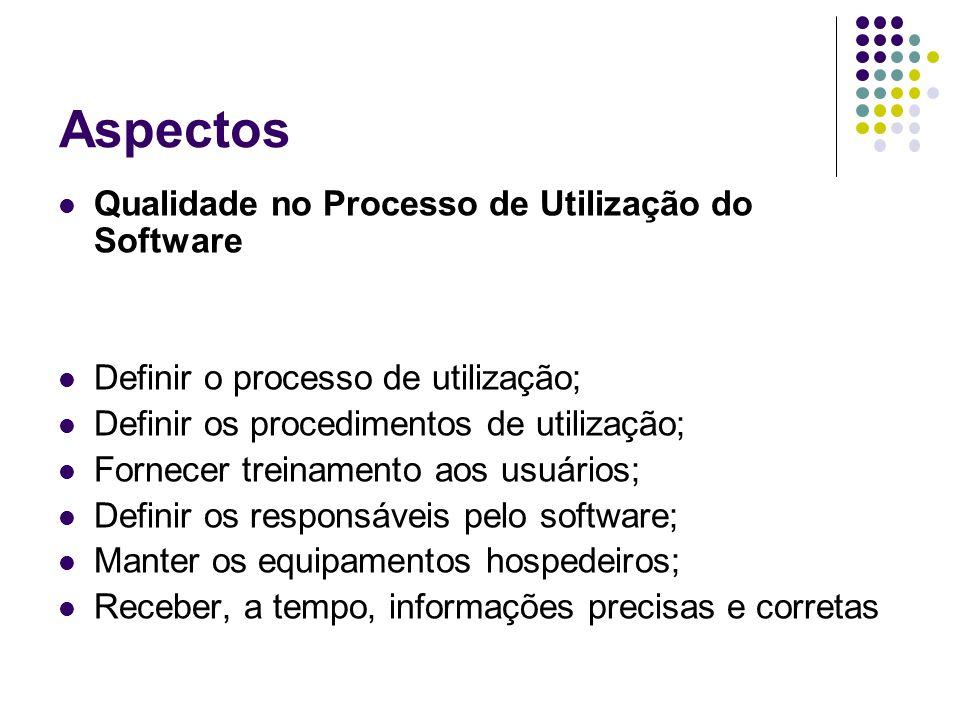 Aspectos Qualidade no Processo de Utilização do Software