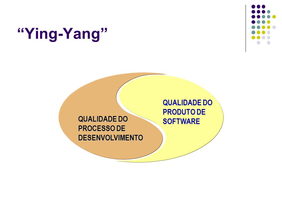 Ying-Yang QUALIDADE DO PRODUTO DE SOFTWARE
