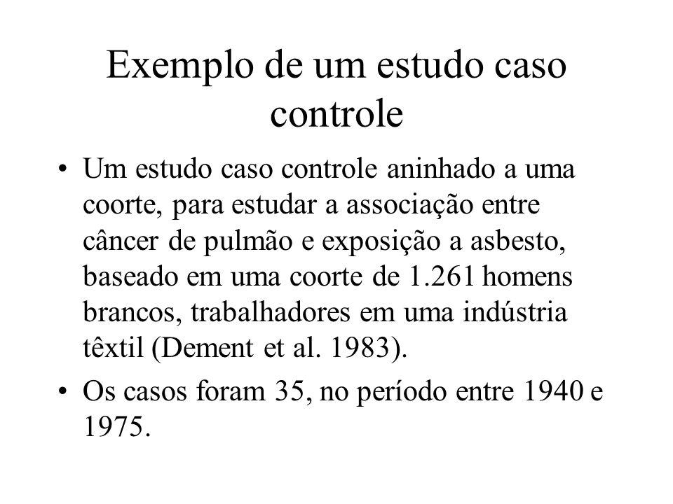 Exemplo de um estudo caso controle