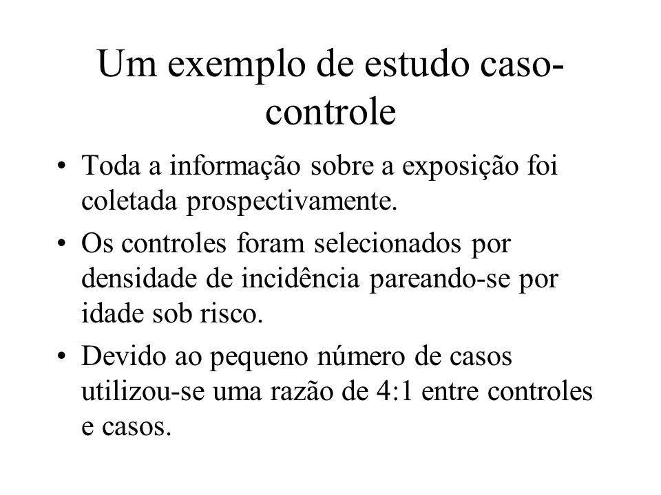 Um exemplo de estudo caso-controle