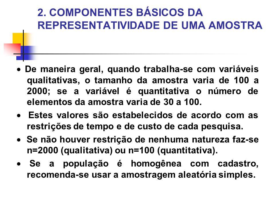 2. COMPONENTES BÁSICOS DA REPRESENTATIVIDADE DE UMA AMOSTRA