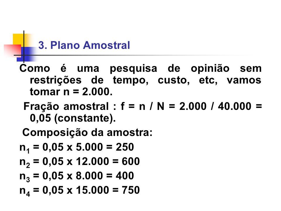 3. Plano Amostral Como é uma pesquisa de opinião sem restrições de tempo, custo, etc, vamos tomar n = 2.000.