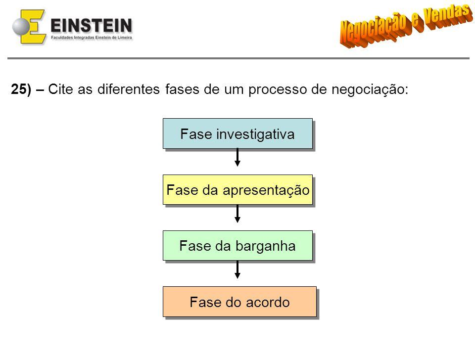 25) – Cite as diferentes fases de um processo de negociação: