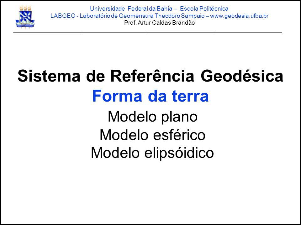 Sistema de Referência Geodésica Forma da terra Modelo plano