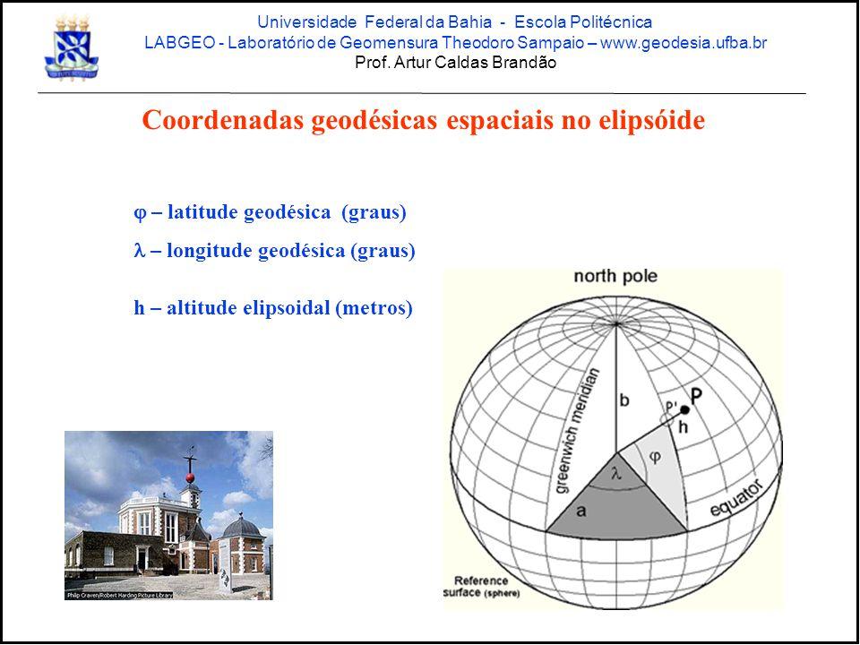 Coordenadas geodésicas espaciais no elipsóide