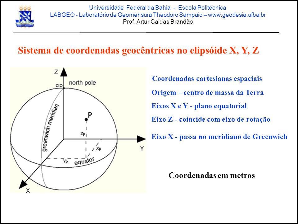 Sistema de coordenadas geocêntricas no elipsóide X, Y, Z