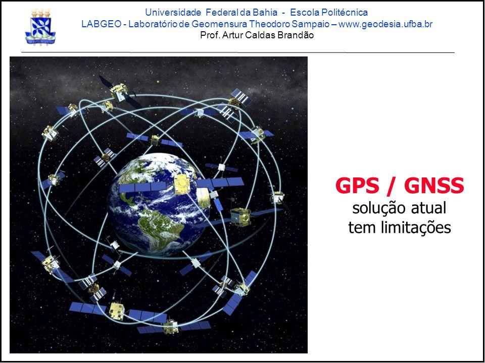 GPS / GNSS solução atual tem limitações