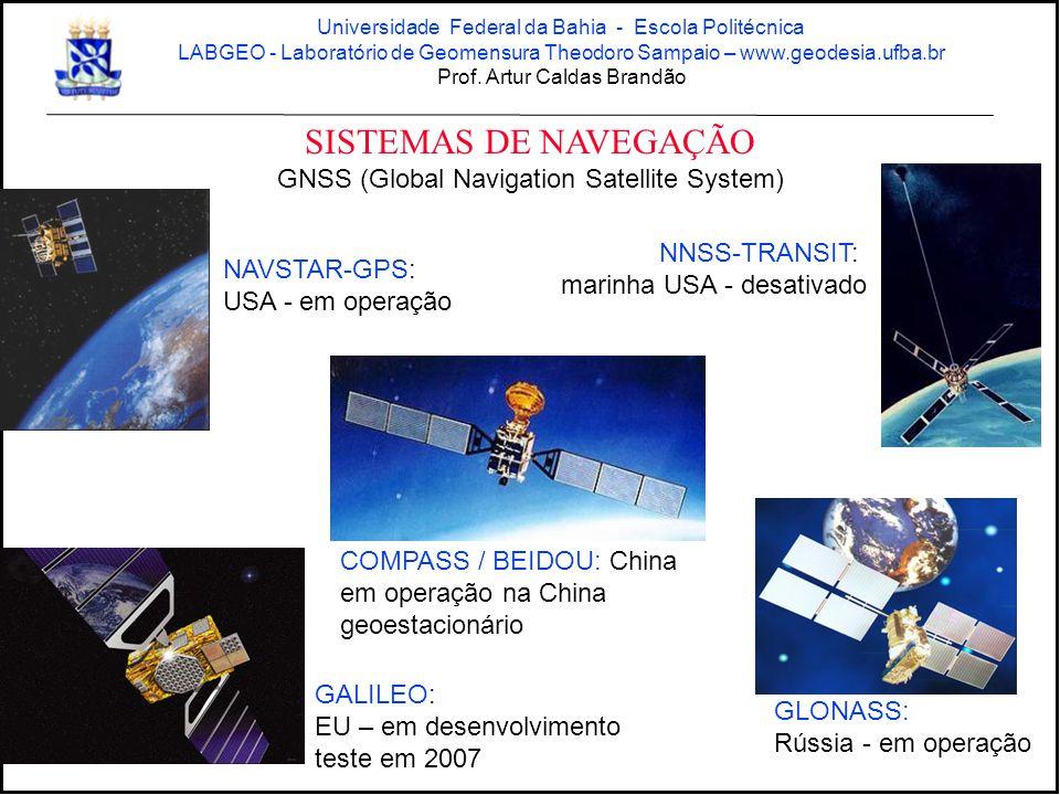 SISTEMAS DE NAVEGAÇÃO GNSS (Global Navigation Satellite System)