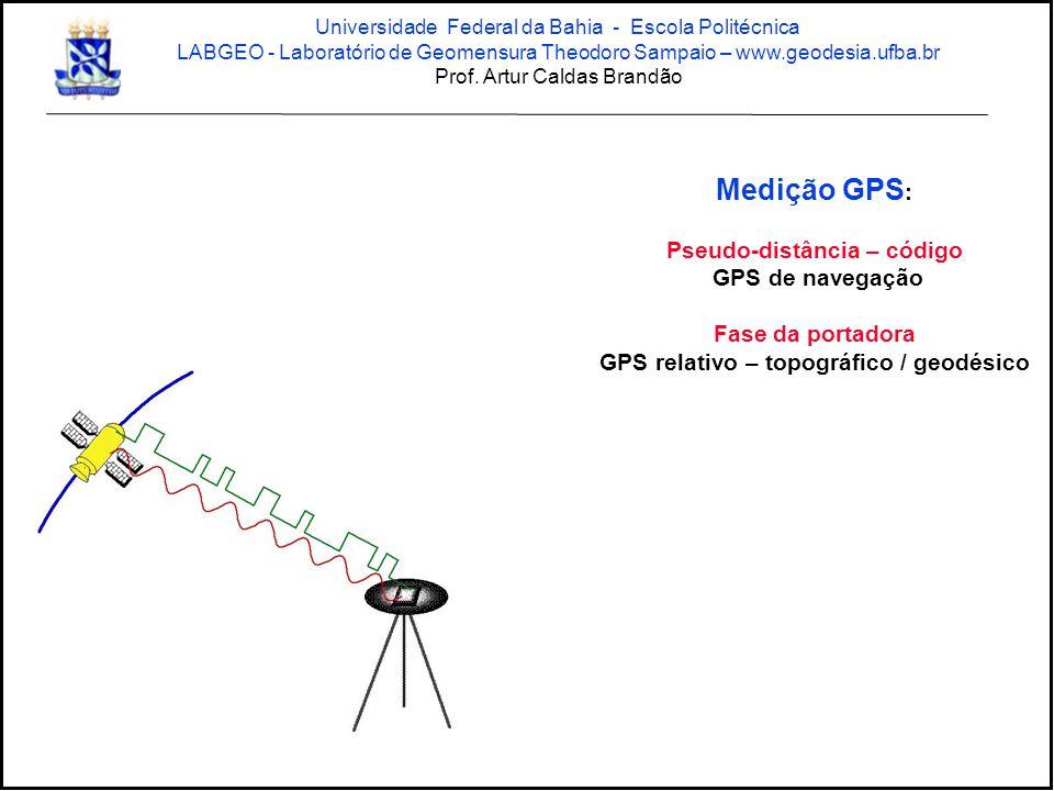 Pseudo-distância – código GPS relativo – topográfico / geodésico