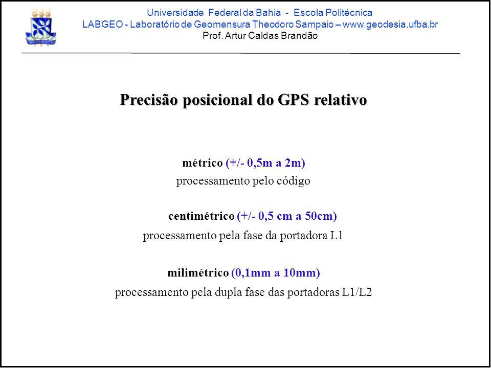 Precisão posicional do GPS relativo centimétrico (+/- 0,5 cm a 50cm)