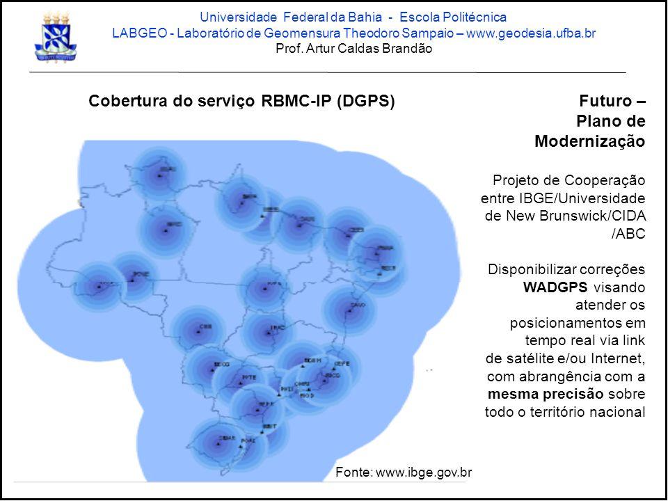 Cobertura do serviço RBMC-IP (DGPS) Futuro – Plano de Modernização