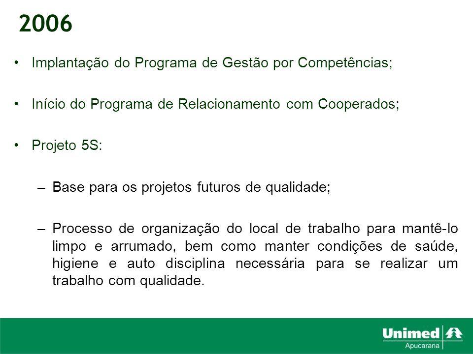 2006 Implantação do Programa de Gestão por Competências;