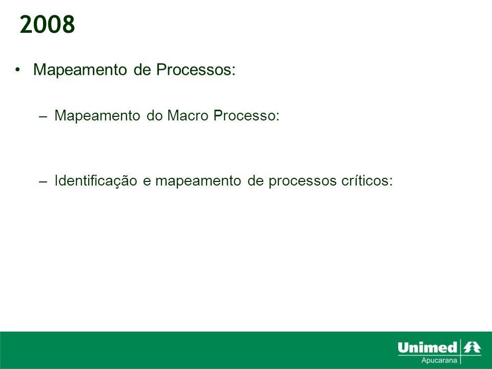 2008 Mapeamento de Processos: Mapeamento do Macro Processo: