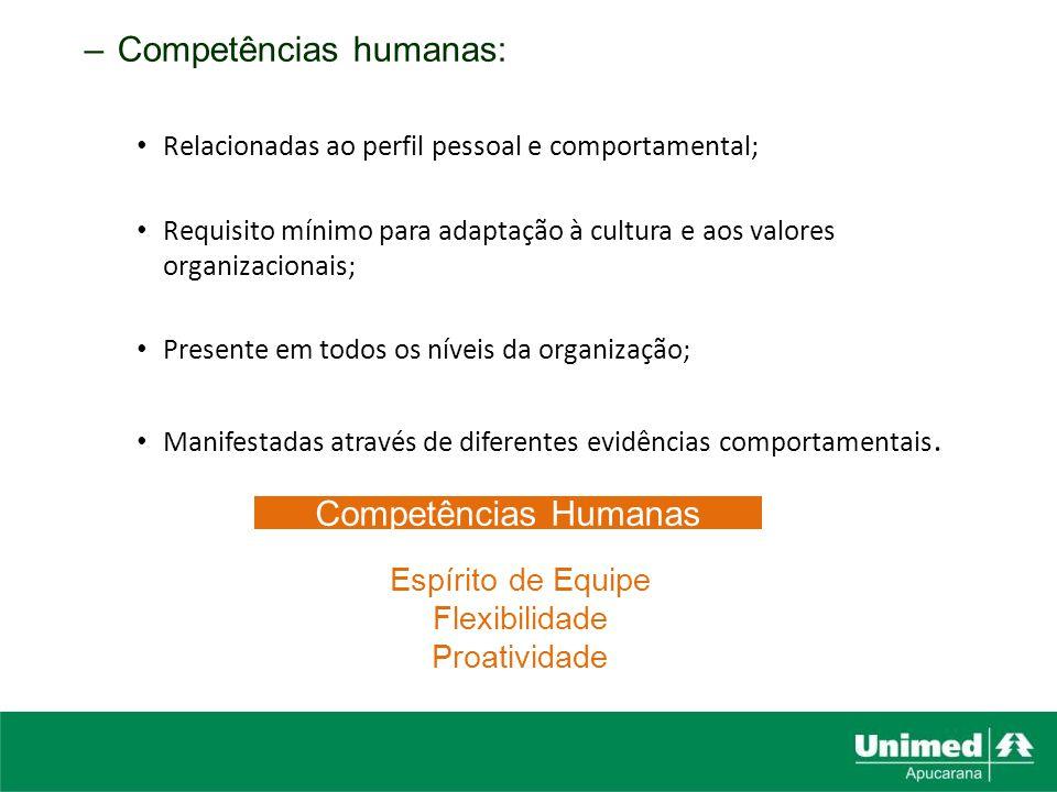 Competências humanas: